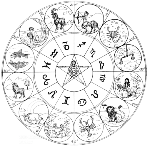 inclusive astrology